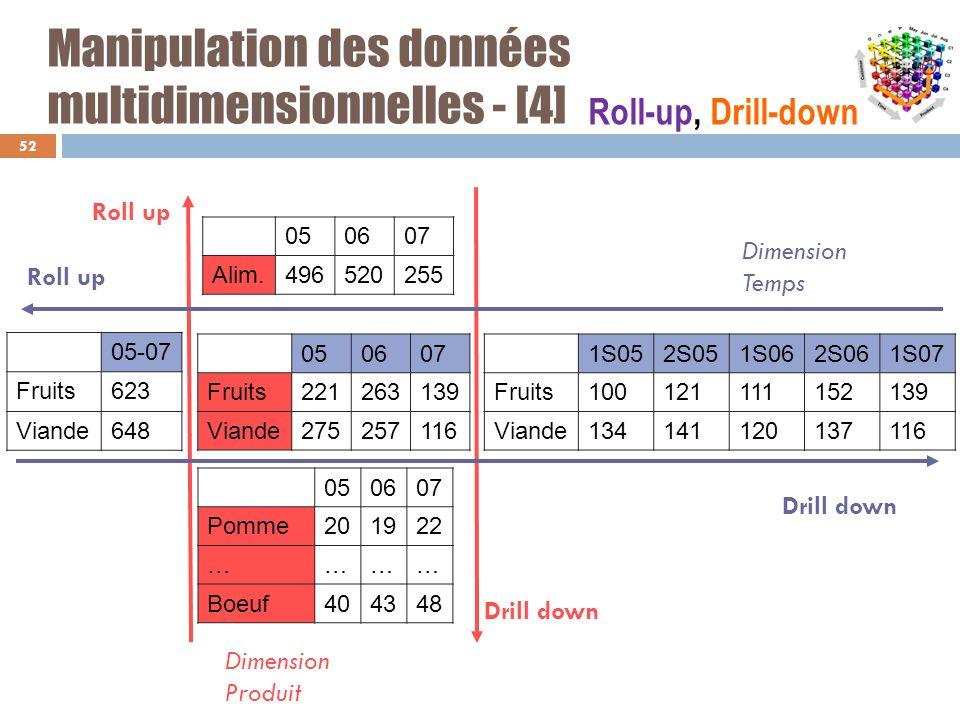 Manipulation des données multidimensionnelles - [4]